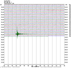 Earthquake graph showing activity
